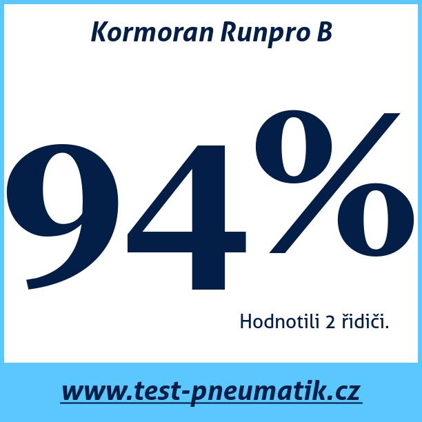 Test pneumatik Kormoran Runpro B