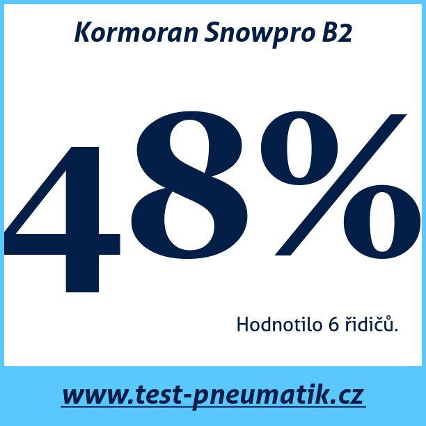 Test pneumatik Kormoran Snowpro B2