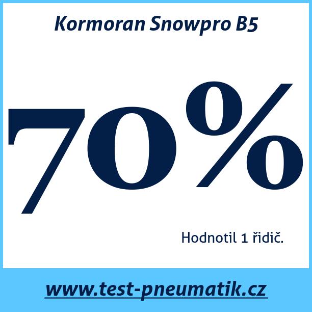 Test pneumatik Kormoran Snowpro B5