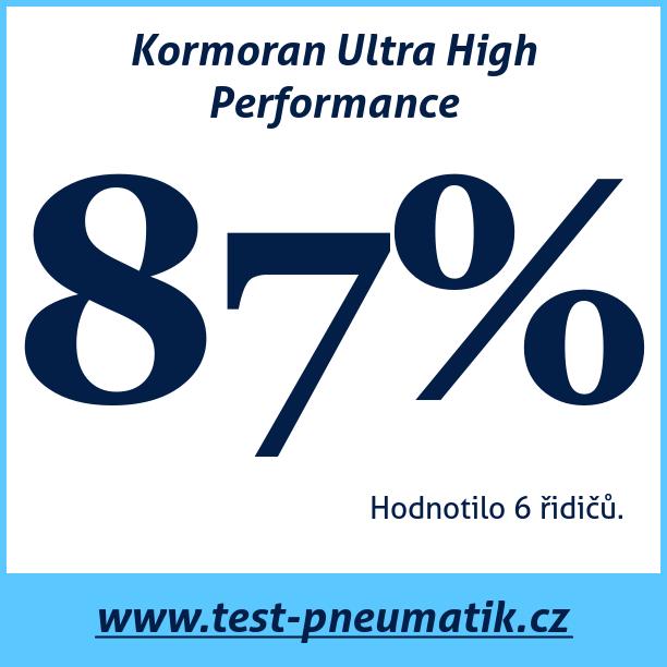 Test pneumatik Kormoran Ultra High Performance