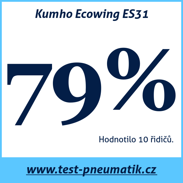 Test pneumatik Kumho Ecowing ES31