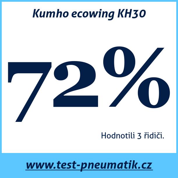 Test pneumatik Kumho ecowing KH30