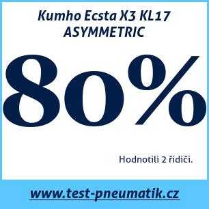 Test pneumatik Kumho Ecsta X3 KL17 ASYMMETRIC