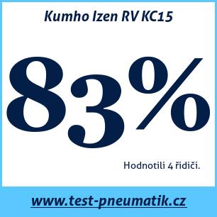 Test pneumatik Kumho Izen RV KC15