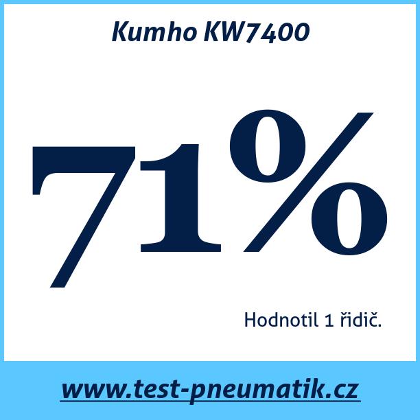 Test pneumatik Kumho KW7400