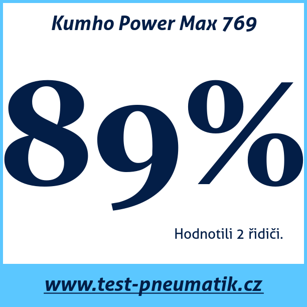 Test pneumatik Kumho Power Max 769