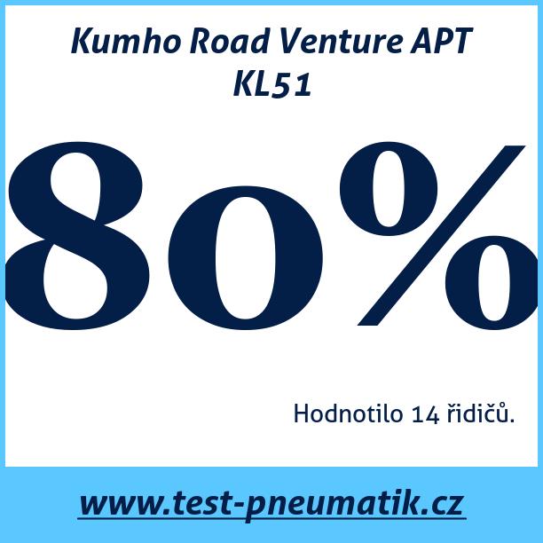 Test pneumatik Kumho Road Venture APT KL51