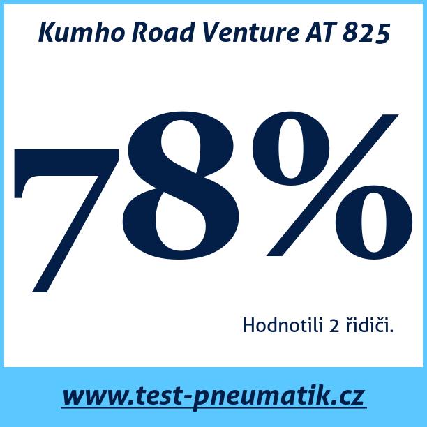 Test pneumatik Kumho Road Venture AT 825