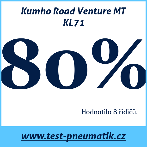 Test pneumatik Kumho Road Venture MT KL71