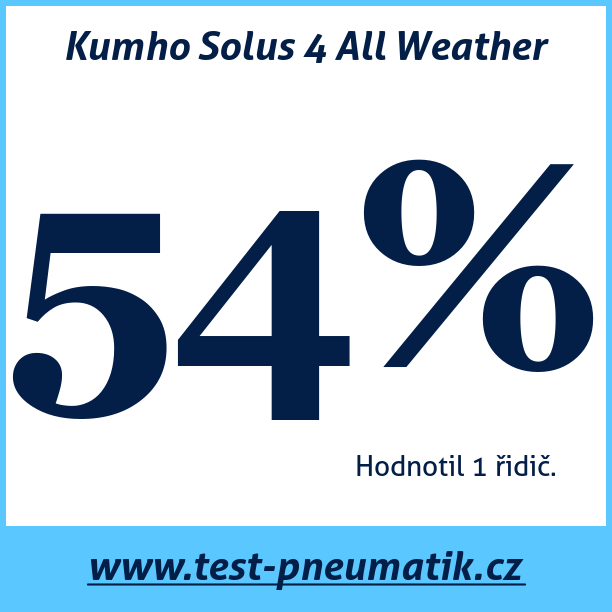 Test pneumatik Kumho Solus 4 All Weather