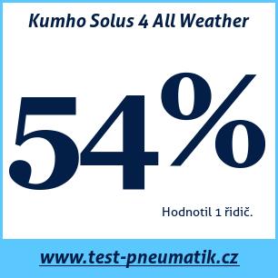 Test pneumatik Kumho Solus 4 All Weather