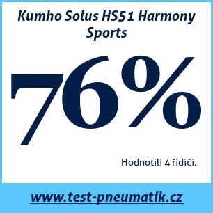 Test pneumatik Kumho Solus HS51 Harmony Sports