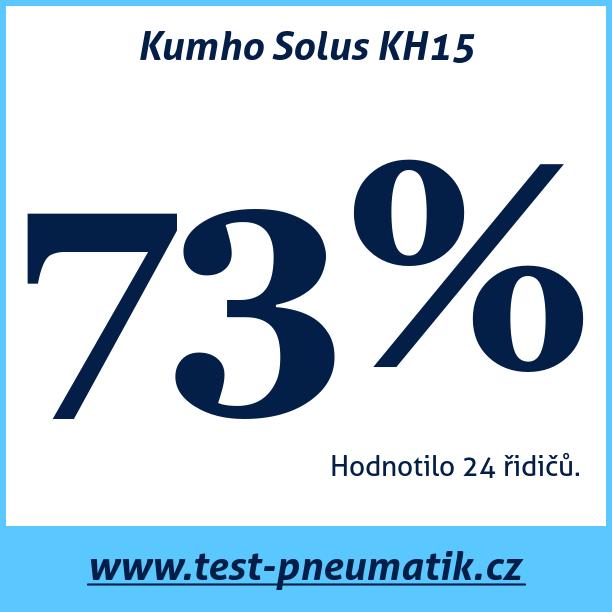 Test pneumatik Kumho Solus KH15