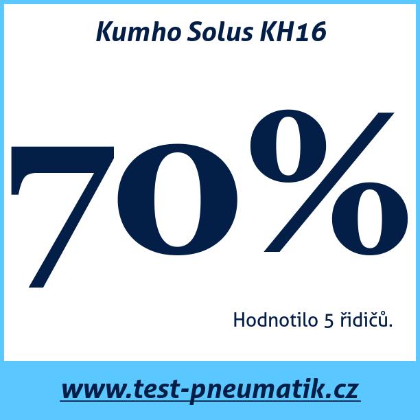 Test pneumatik Kumho Solus KH16