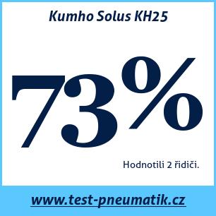 Test pneumatik Kumho Solus KH25