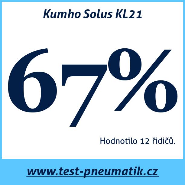 Test pneumatik Kumho Solus KL21