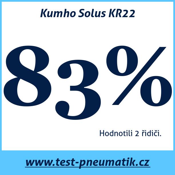 Test pneumatik Kumho Solus KR22