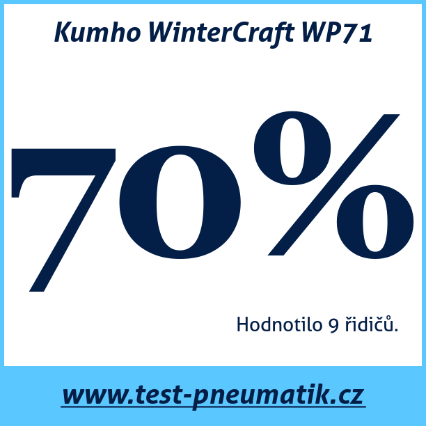 Test pneumatik Kumho WinterCraft WP71