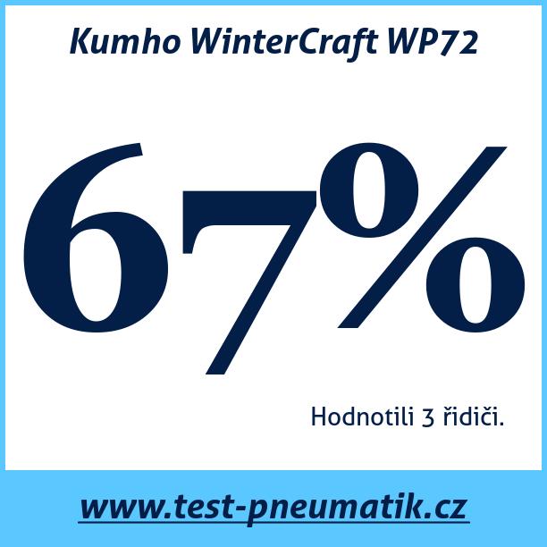 Test pneumatik Kumho WinterCraft WP72