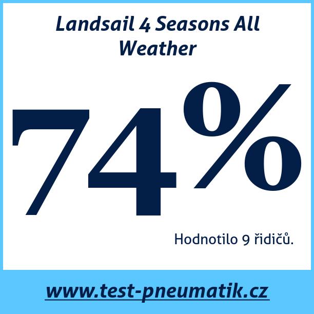Test pneumatik Landsail 4 Seasons All Weather