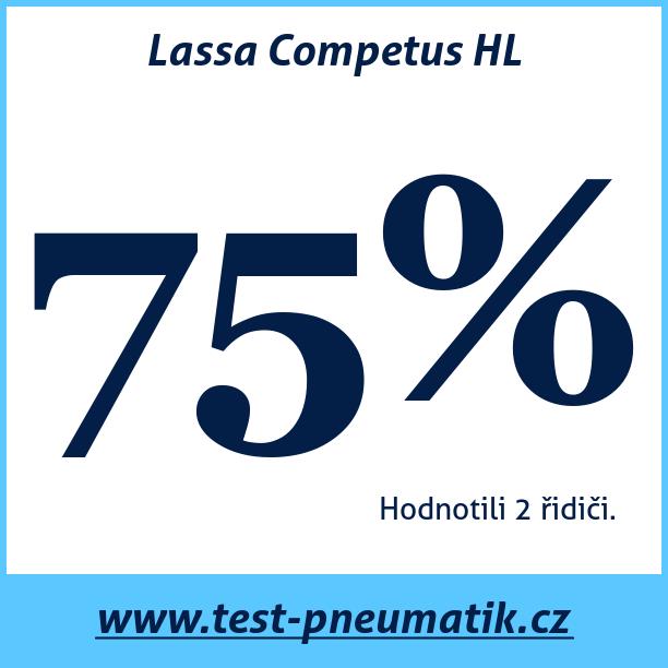 Test pneumatik Lassa Competus HL