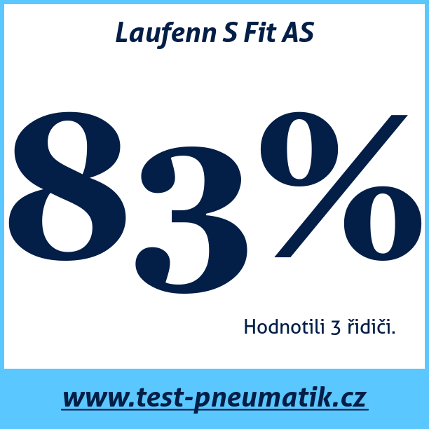 Test pneumatik Laufenn S Fit AS