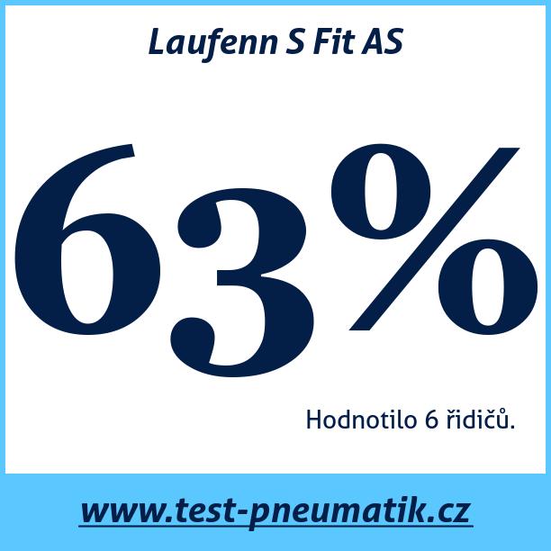 Test pneumatik Laufenn S Fit AS