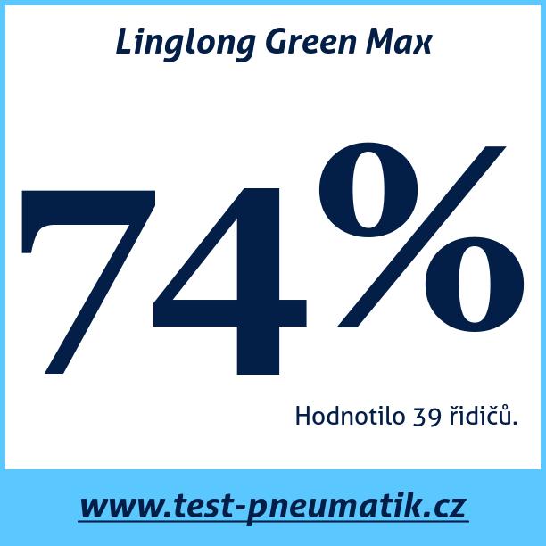 Test pneumatik Linglong Green Max