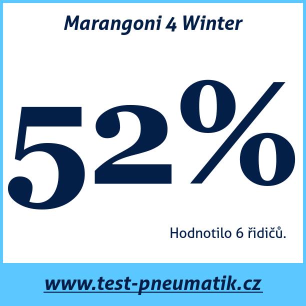 Test pneumatik Marangoni 4 Winter