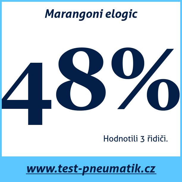 Test pneumatik Marangoni elogic