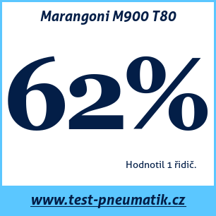 Test pneumatik Marangoni M900 T80