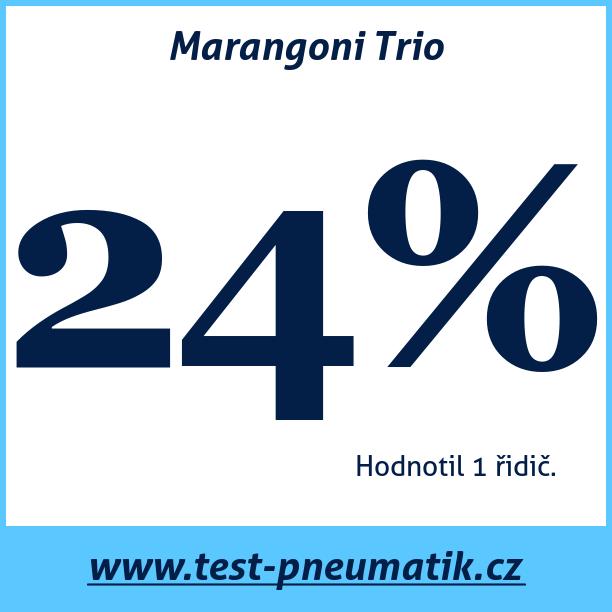 Test pneumatik Marangoni Trio