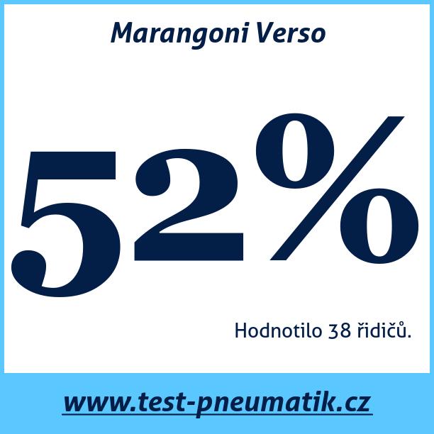 Test pneumatik Marangoni Verso