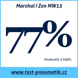 Test pneumatik Marshal i Zen MW15