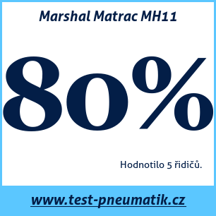 Test pneumatik Marshal Matrac MH11