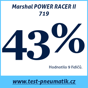 Test pneumatik Marshal POWER RACER II 719
