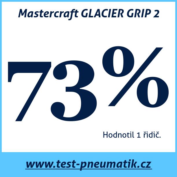 Test pneumatik Mastercraft GLACIER GRIP 2