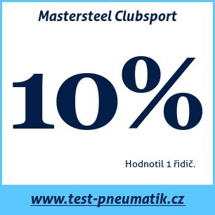 Test pneumatik Mastersteel Clubsport
