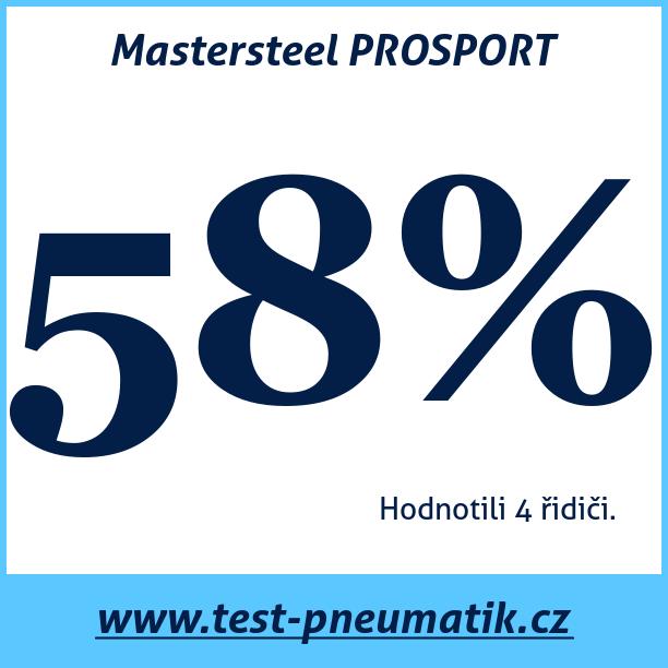 Test pneumatik Mastersteel PROSPORT