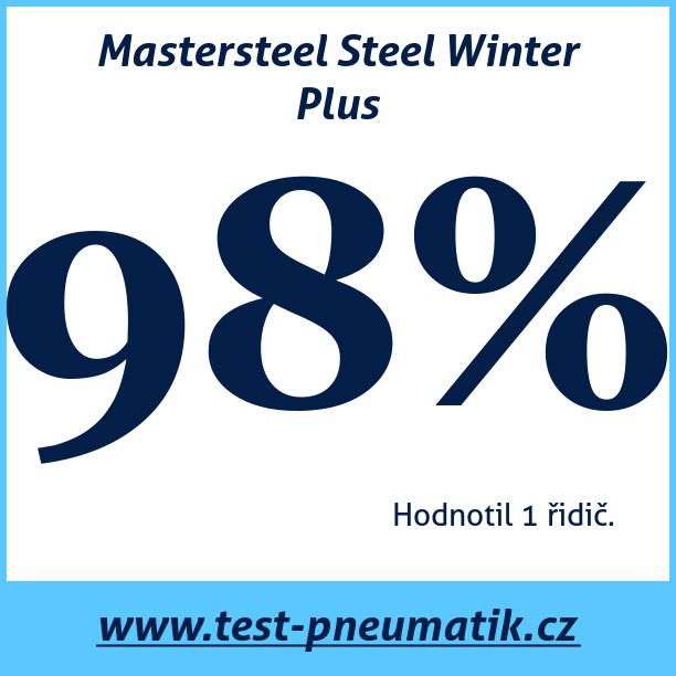Test pneumatik Mastersteel Steel Winter Plus