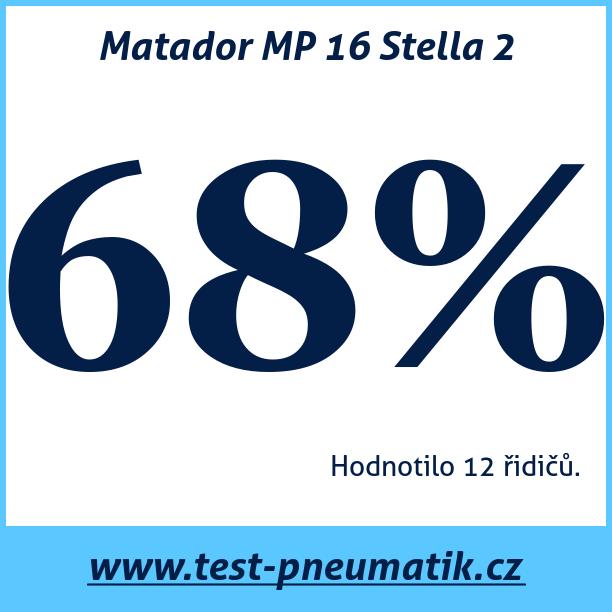 Test pneumatik Matador MP 16 Stella 2