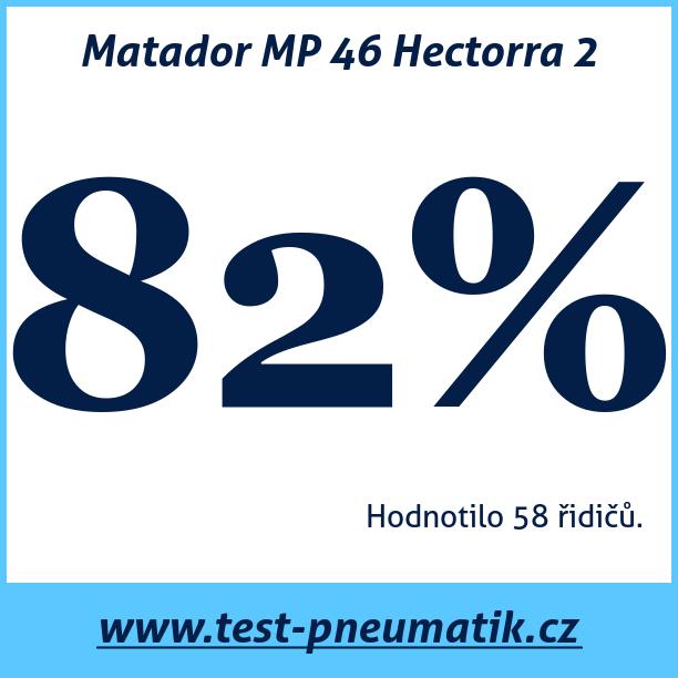 Test pneumatik Matador MP 46 Hectorra 2