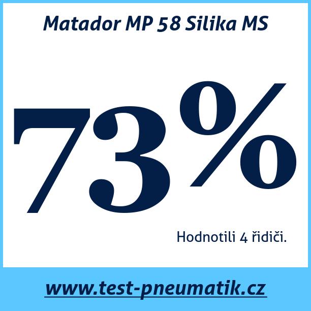 Test pneumatik Matador MP 58 Silika MS
