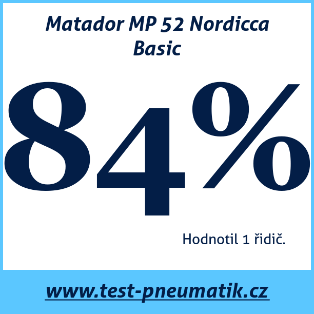 Test pneumatik Matador MP 52 Nordicca Basic