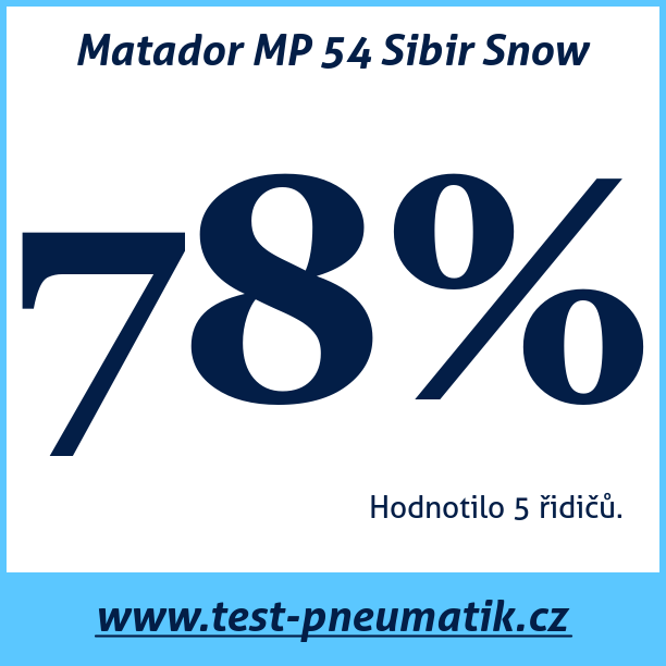 Test pneumatik Matador MP 54 Sibir Snow