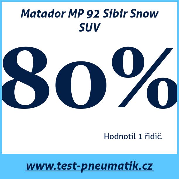 Test pneumatik Matador MP 92 Sibir Snow SUV