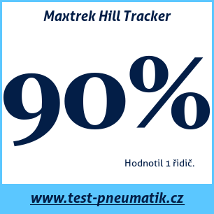 Test pneumatik Maxtrek Hill Tracker