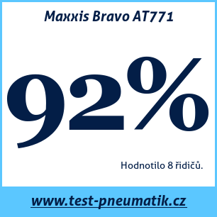 Test pneumatik Maxxis Bravo AT771