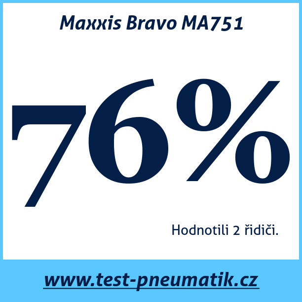 Test pneumatik Maxxis Bravo MA751