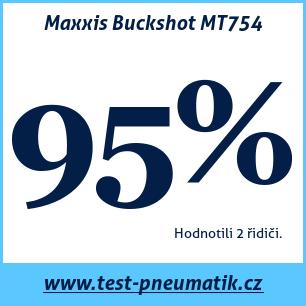 Test pneumatik Maxxis Buckshot MT754